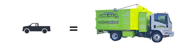 pick up load comparison 1