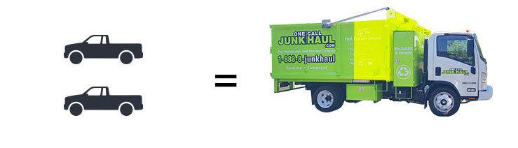 pickup load comparison 2