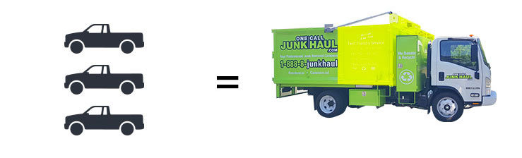 pickup load comparison 3