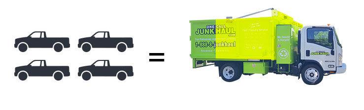 pick up load comparison 4